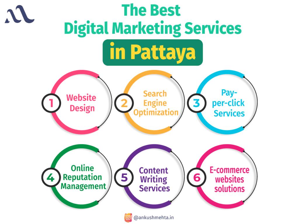 best digital marketing services in pattaya