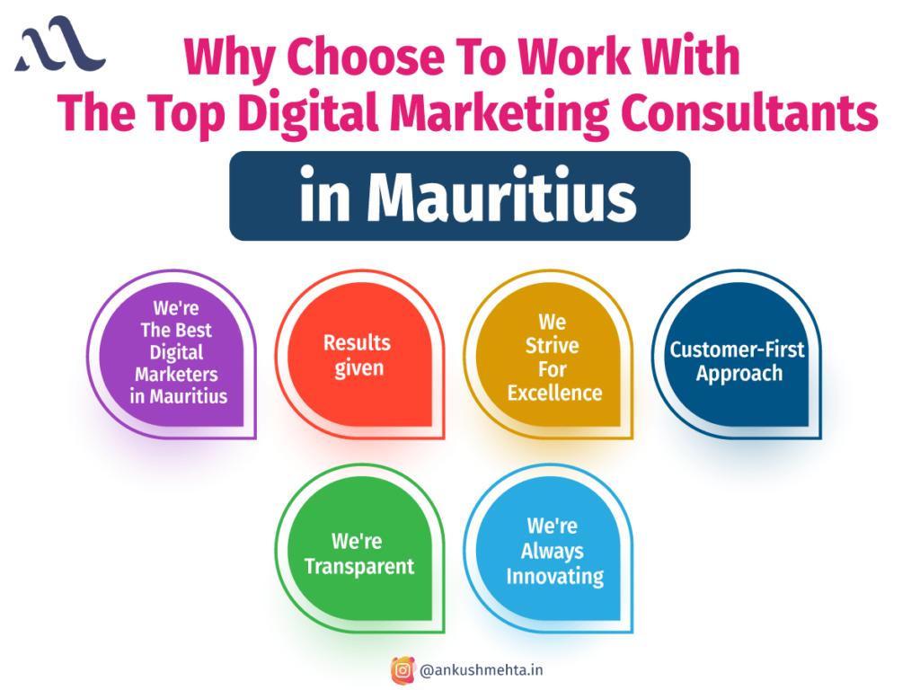 top digital marketing consultants in mauritius